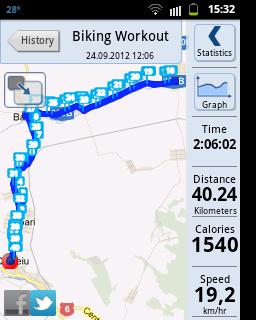 cum sa mergi 40 de kilometri in 2 ore cu bicicleta (1)
